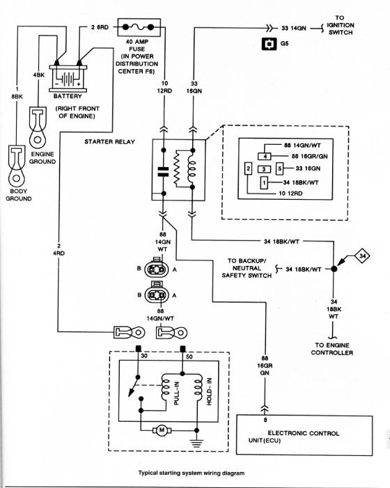 1989 jeep wrangler starter relay wiring wiring diagram  cj headlight switch wiring diagram